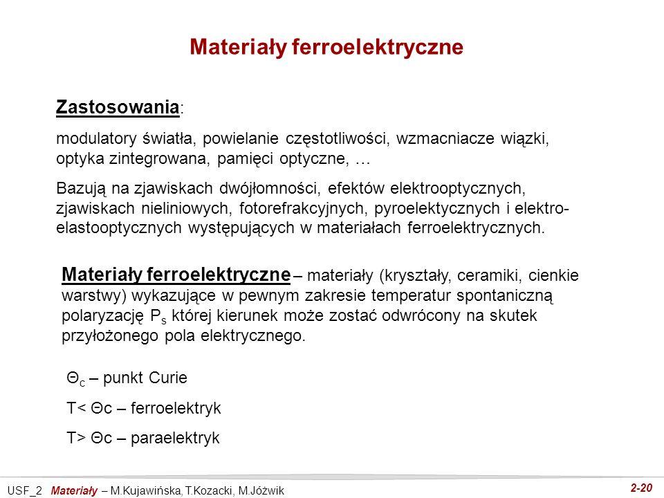 Materiały ferroelektryczne