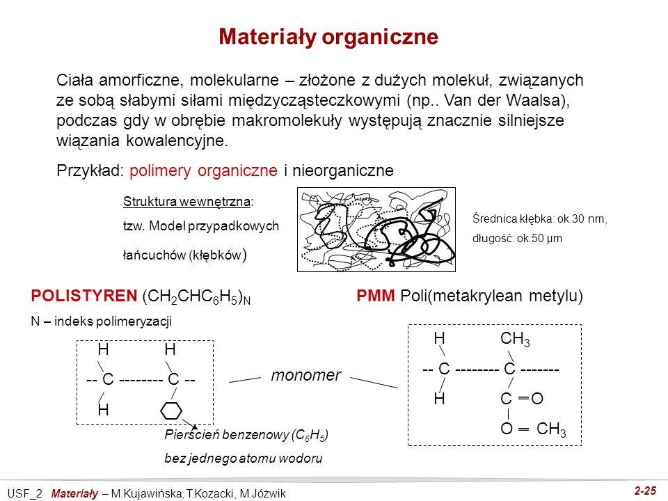 Materiały organiczne