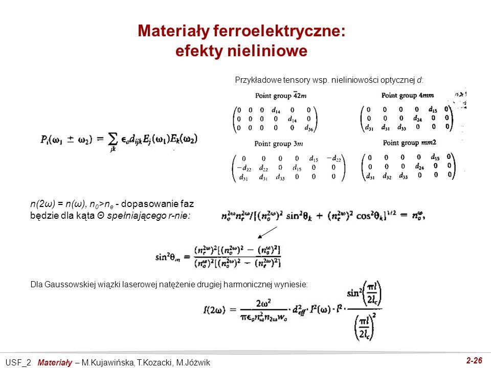 Materiały ferroelektryczne: efekty nieliniowe