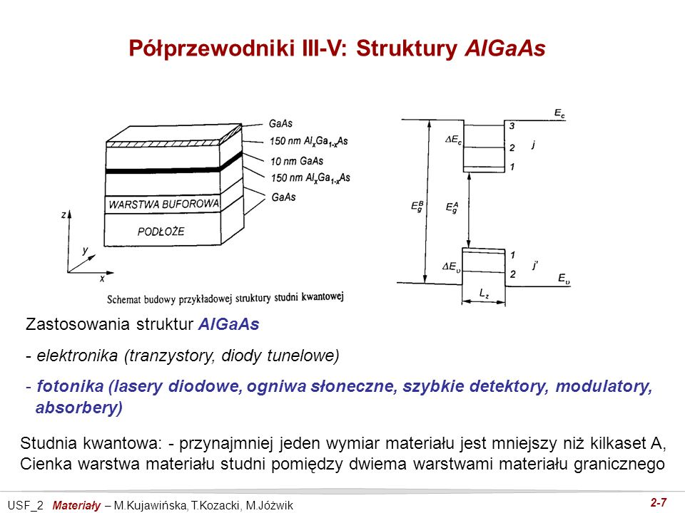 Półprzewodniki III-V: Struktury AlGaAs