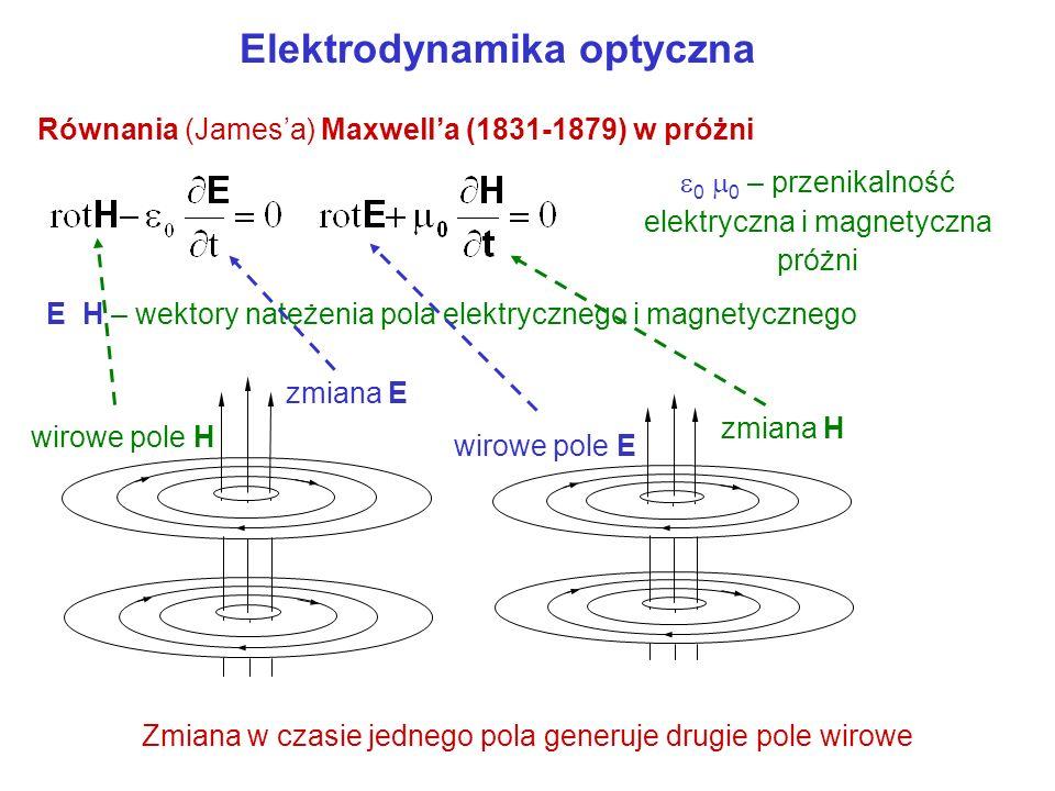 Elektrodynamika optyczna