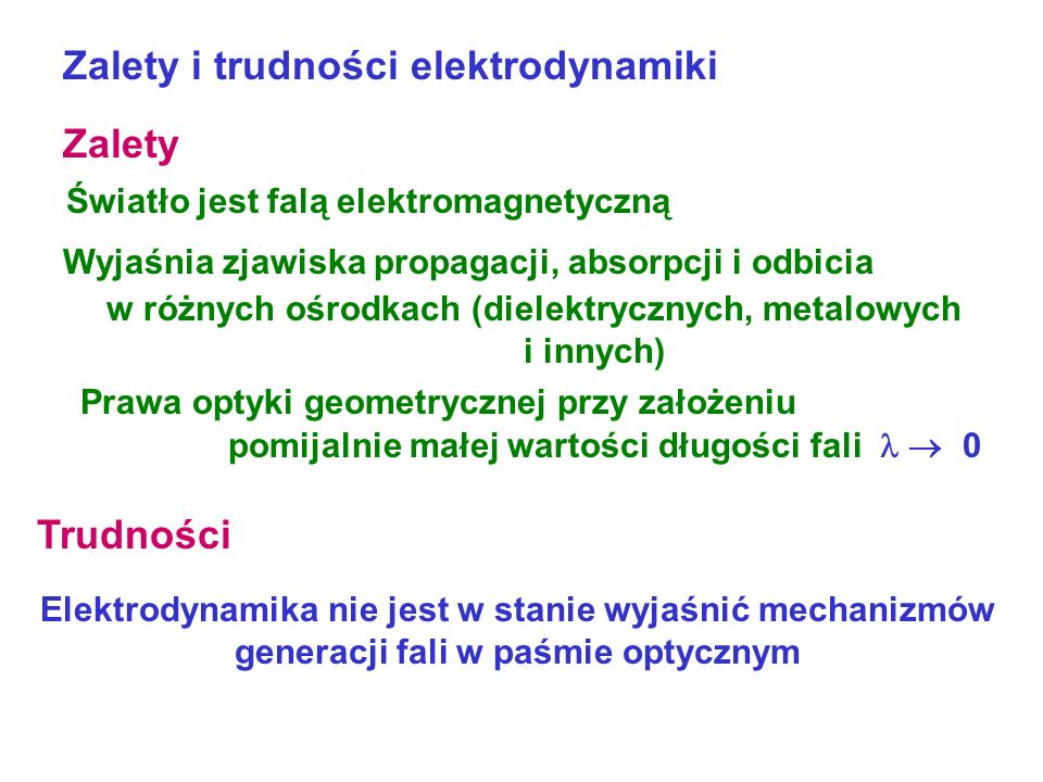 Zalety i trudności elektrodynamiki