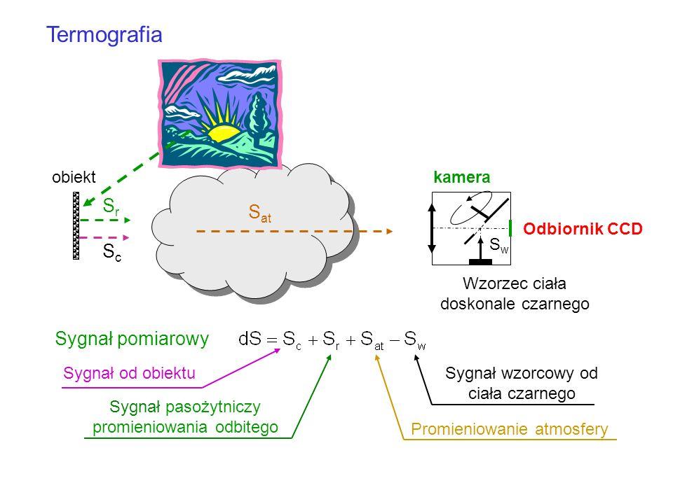 Termografia Sr Sat Sc Sygnał pomiarowy Odbiornik CCD kamera obiekt