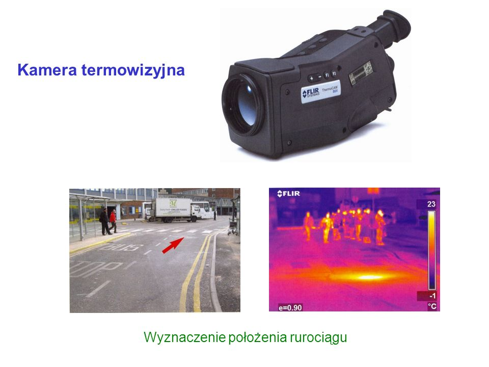 Kamera termowizyjna Wyznaczenie położenia rurociągu