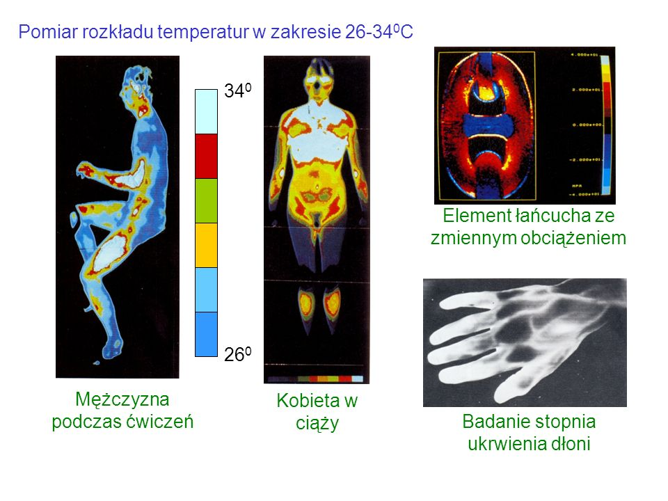 Pomiar rozkładu temperatur w zakresie 26-340C