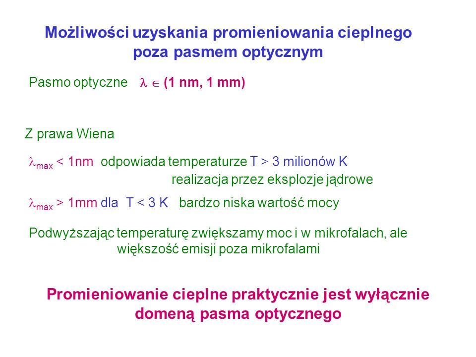 Możliwości uzyskania promieniowania cieplnego poza pasmem optycznym