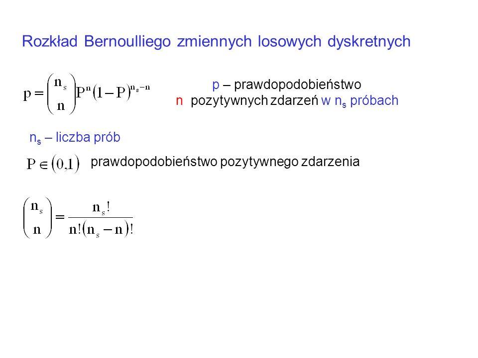 Rozkład Bernoulliego zmiennych losowych dyskretnych