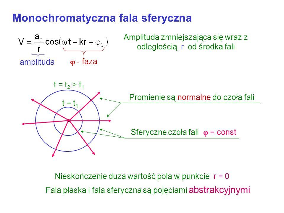 Monochromatyczna fala sferyczna