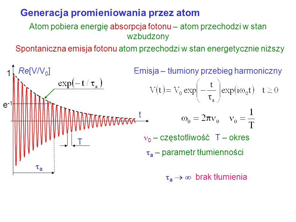 Generacja promieniowania przez atom
