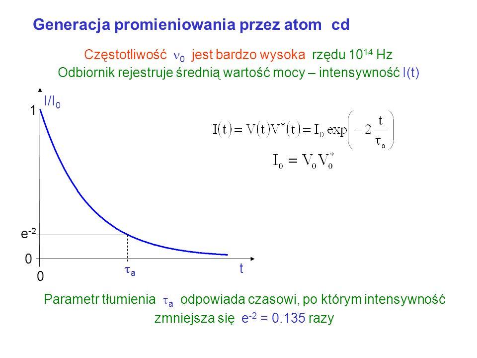 Generacja promieniowania przez atom cd
