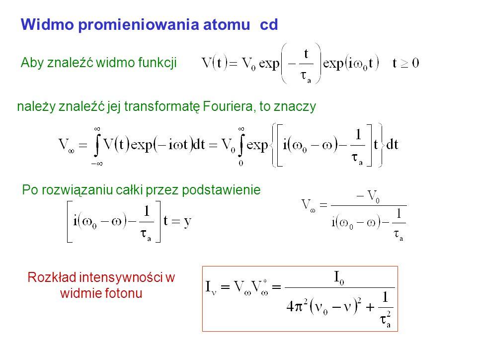 Rozkład intensywności w widmie fotonu