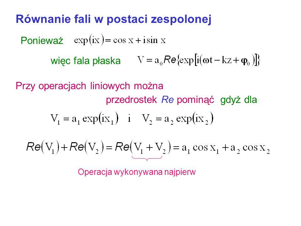 Równanie fali w postaci zespolonej