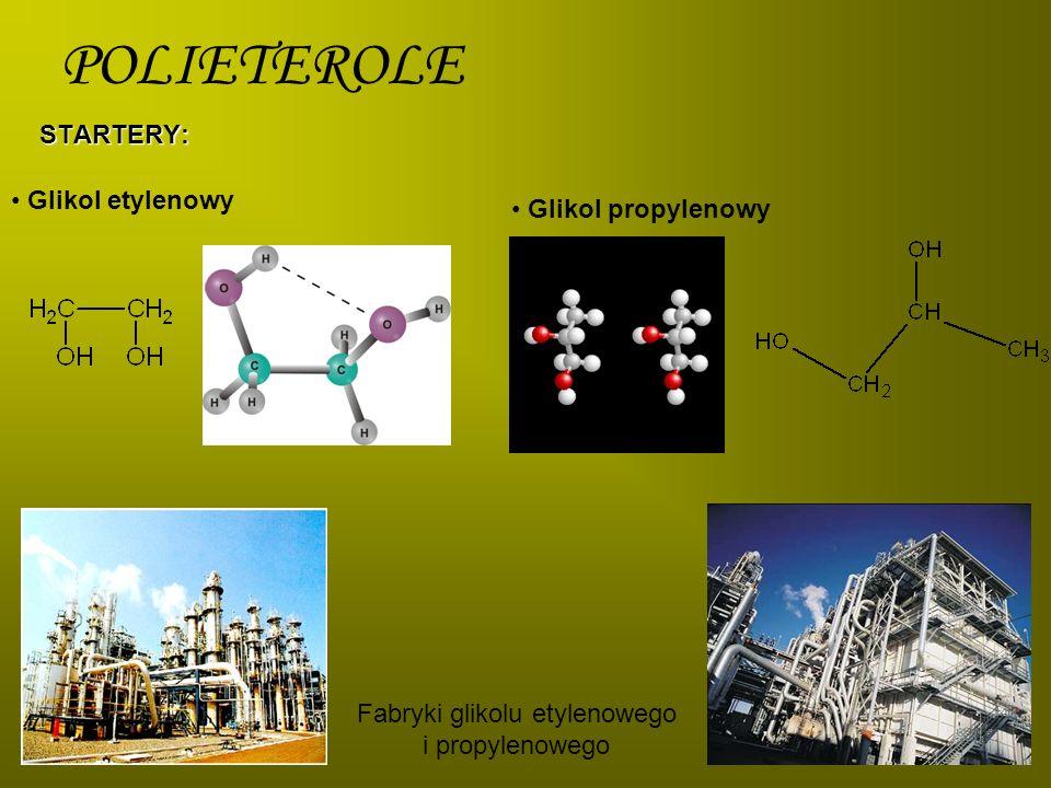 Fabryki glikolu etylenowego i propylenowego