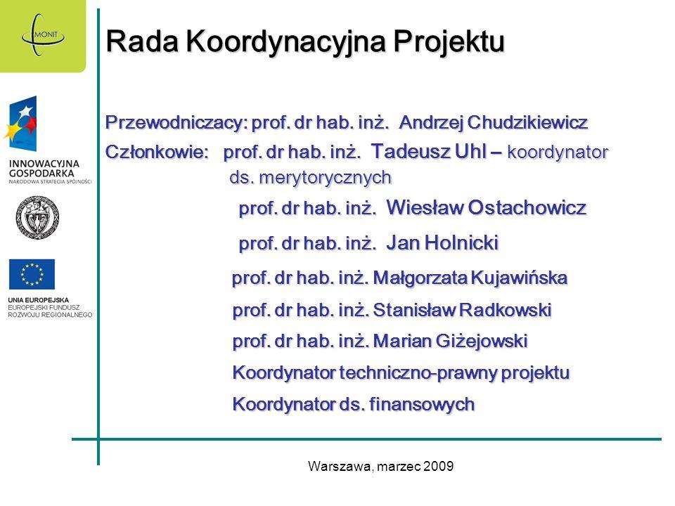 Rada Koordynacyjna Projektu
