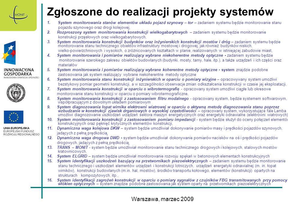 Zgłoszone do realizacji projekty systemów