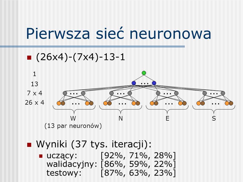 Pierwsza sieć neuronowa
