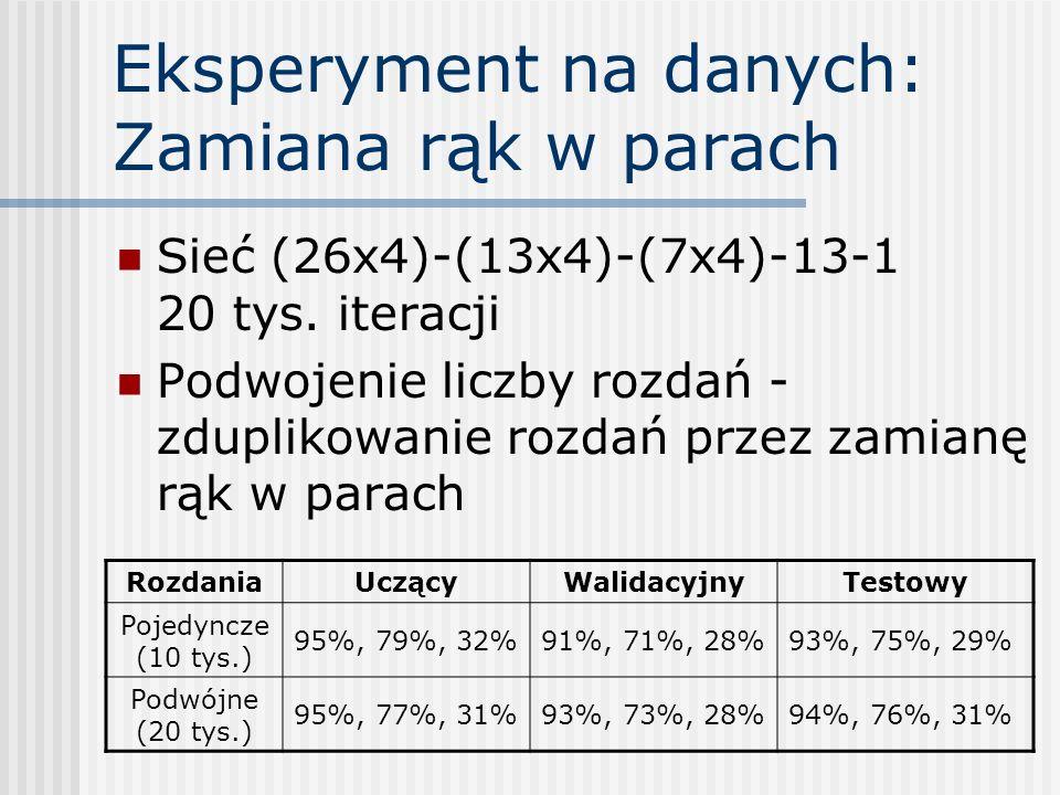 Eksperyment na danych: Zamiana rąk w parach