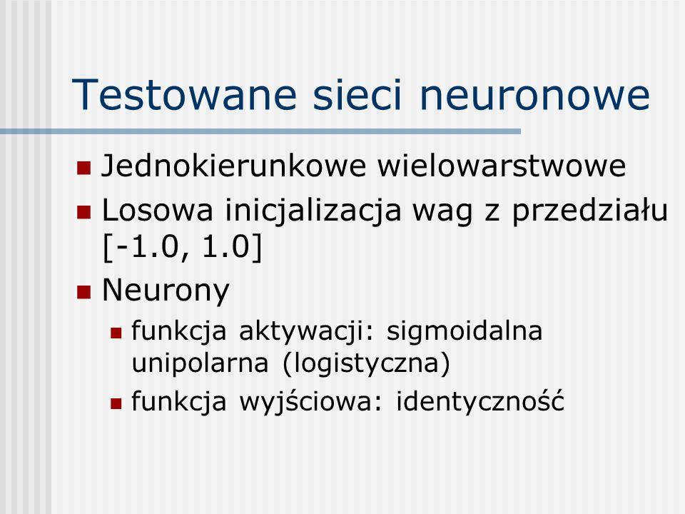 Testowane sieci neuronowe