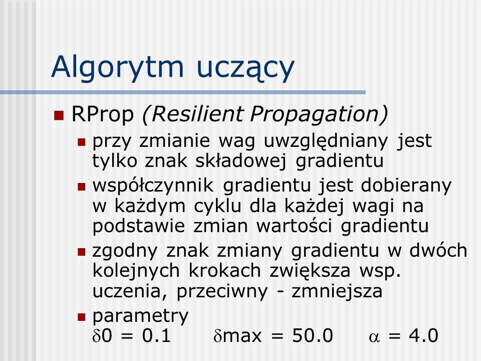 Algorytm uczący RProp (Resilient Propagation)