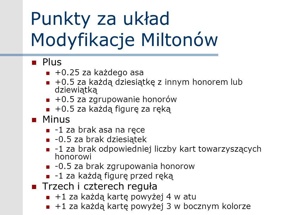 Punkty za układ Modyfikacje Miltonów