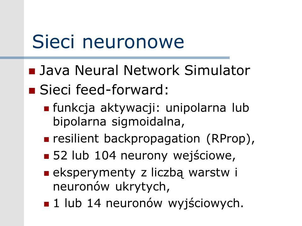 Sieci neuronowe Java Neural Network Simulator Sieci feed-forward: