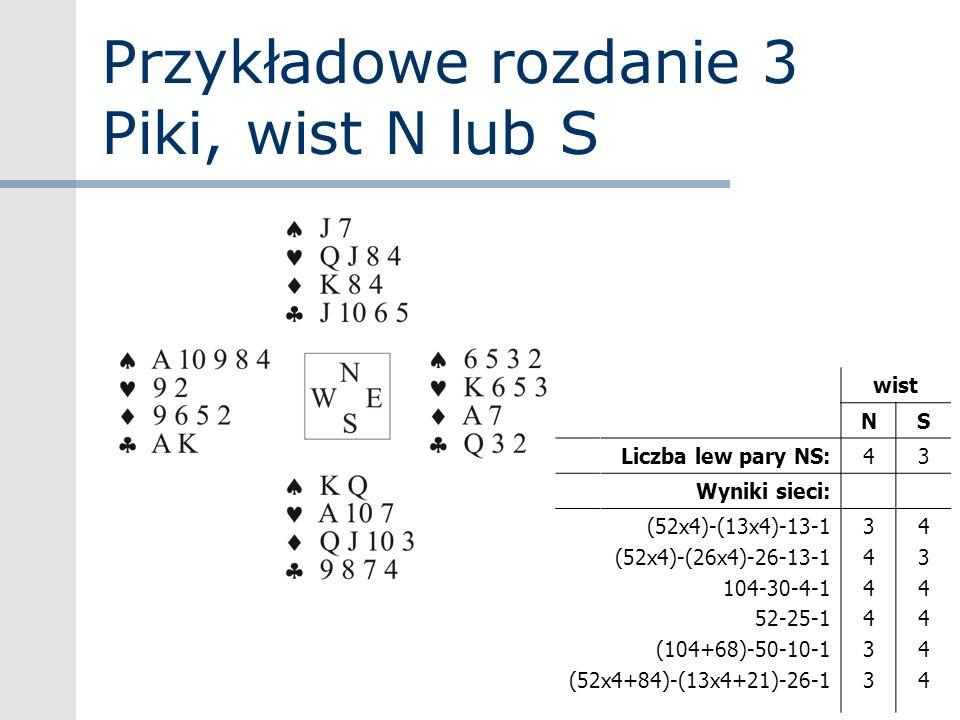 Przykładowe rozdanie 3 Piki, wist N lub S