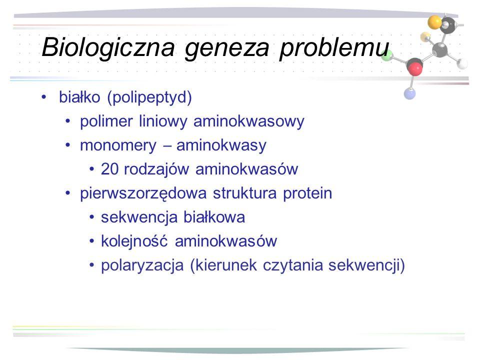 Biologiczna geneza problemu