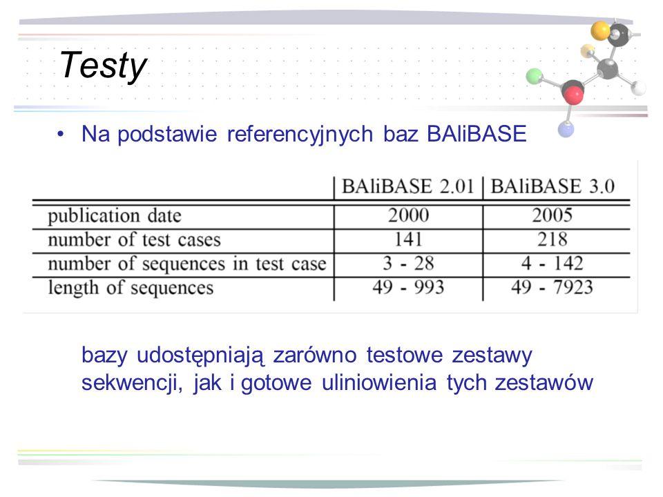 Testy Na podstawie referencyjnych baz BAliBASE bazy udostępniają zarówno testowe zestawy sekwencji, jak i gotowe uliniowienia tych zestawów.