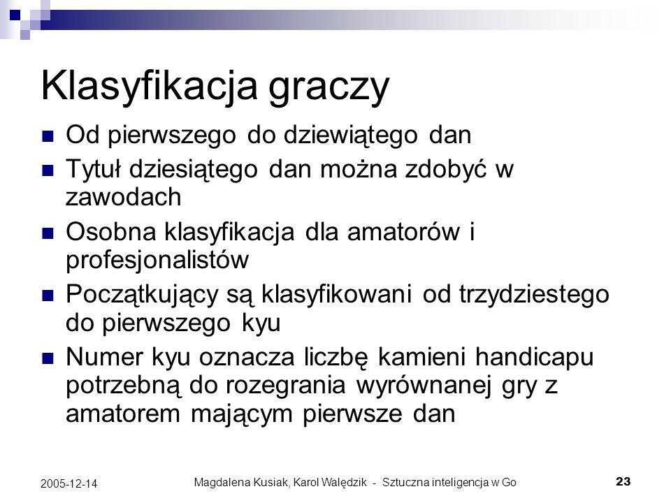 Magdalena Kusiak, Karol Walędzik - Sztuczna inteligencja w Go
