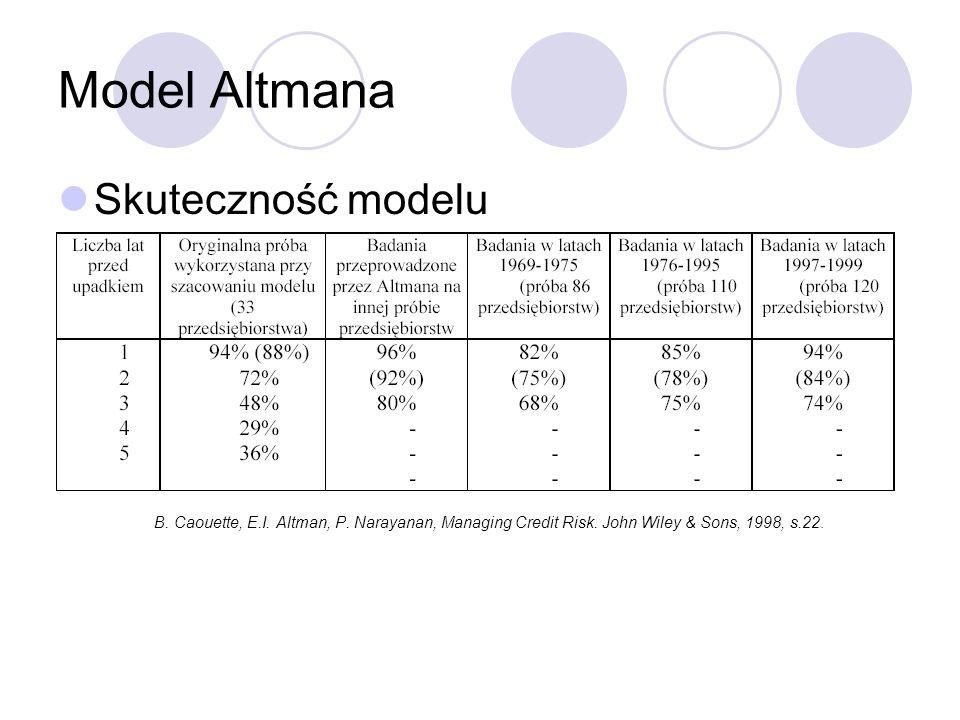Model Altmana Skuteczność modelu