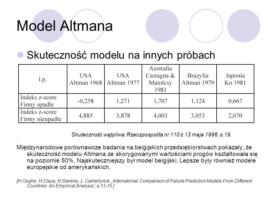 Model Altmana Skuteczność modelu na innych próbach