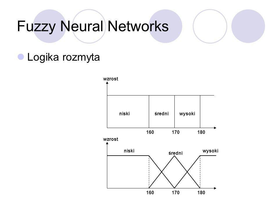 Fuzzy Neural Networks Logika rozmyta wzrost niski średni wysoki 160