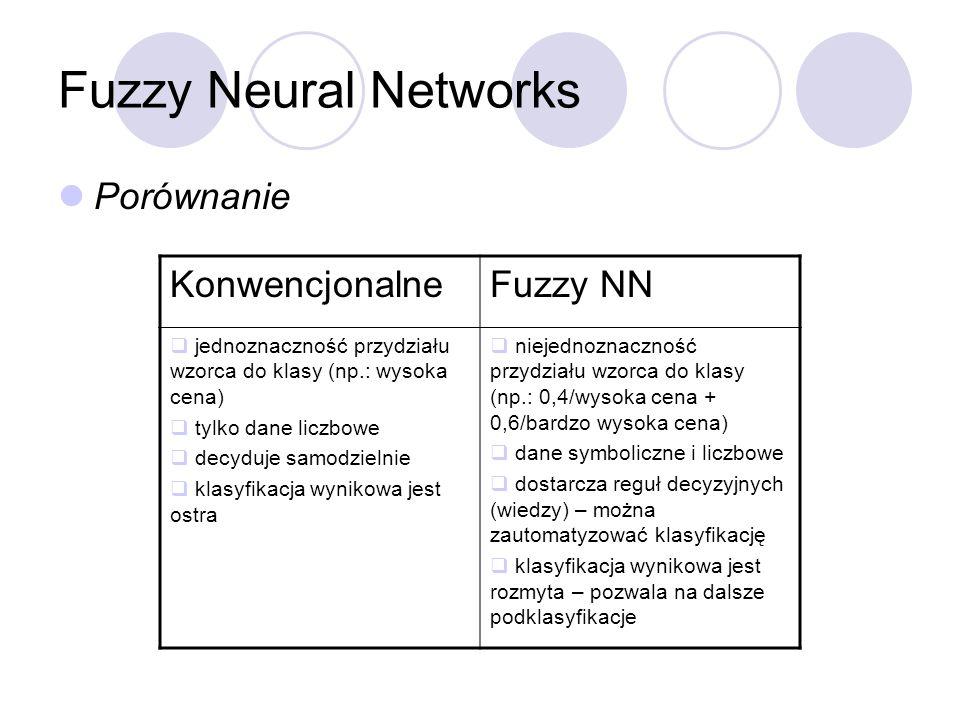 Fuzzy Neural Networks Porównanie Konwencjonalne Fuzzy NN