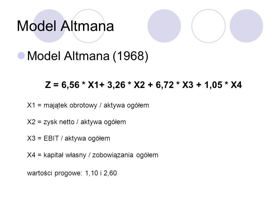 Model Altmana Model Altmana (1968)