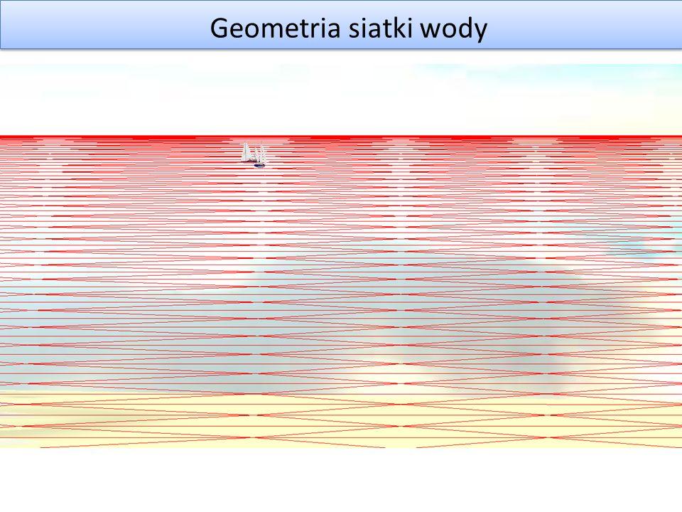 Geometria siatki wody