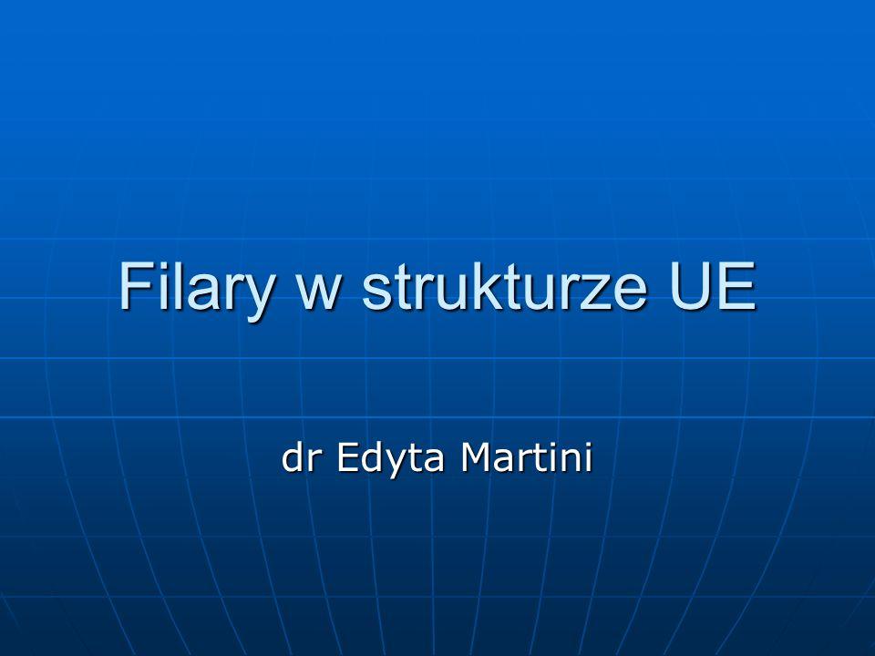 Filary w strukturze UE dr Edyta Martini