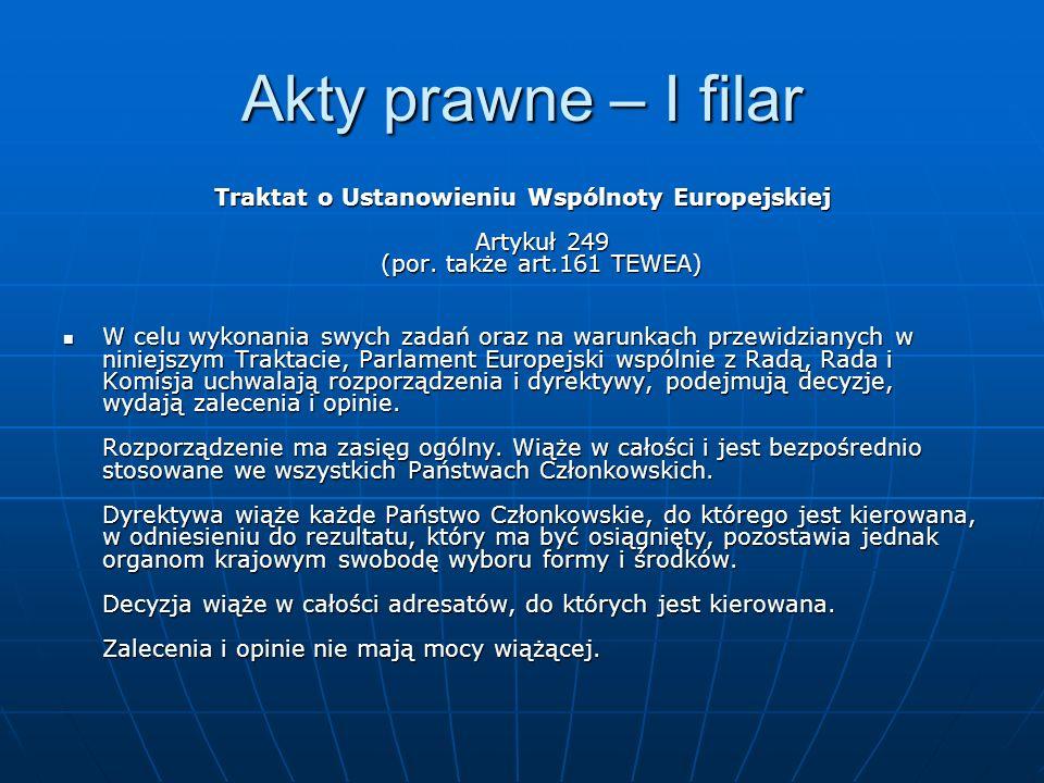 Akty prawne – I filar Traktat o Ustanowieniu Wspólnoty Europejskiej Artykuł 249 (por. także art.161 TEWEA)