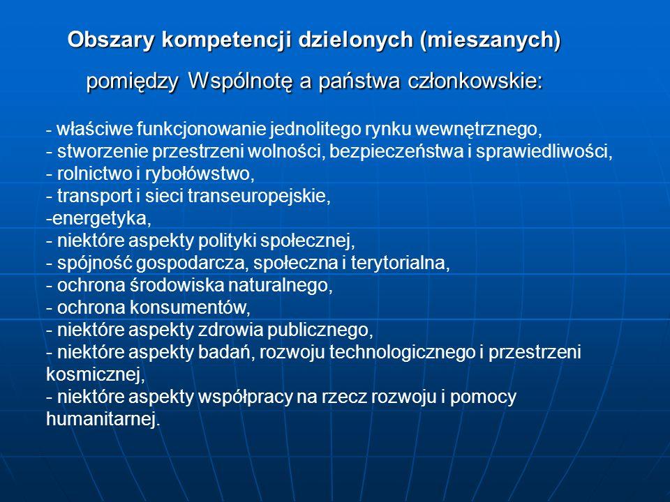Obszary kompetencji dzielonych (mieszanych) pomiędzy Wspólnotę a państwa członkowskie: