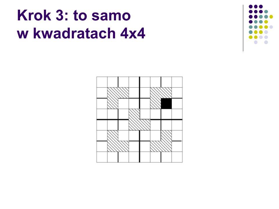 Krok 3: to samo w kwadratach 4x4