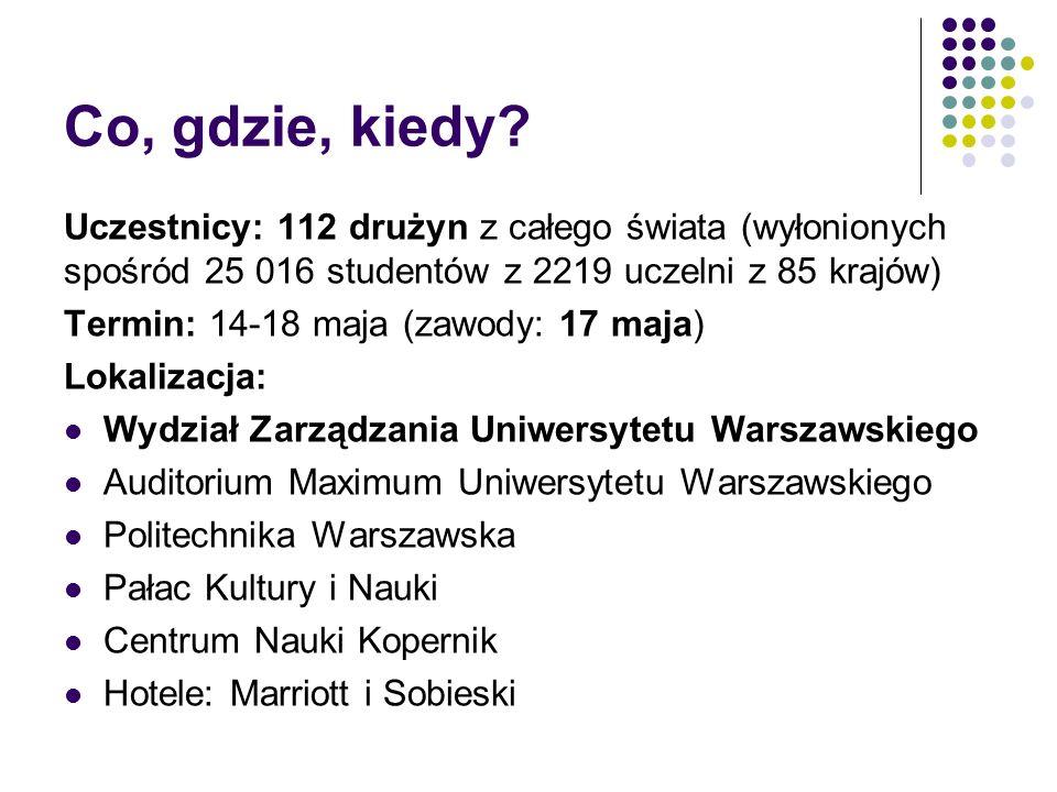Co, gdzie, kiedy Uczestnicy: 112 drużyn z całego świata (wyłonionych spośród 25 016 studentów z 2219 uczelni z 85 krajów)