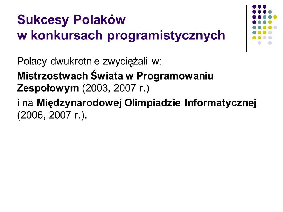 Sukcesy Polaków w konkursach programistycznych