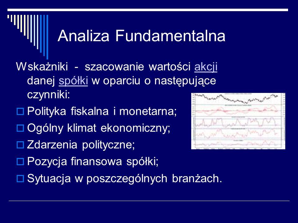 Analiza Fundamentalna
