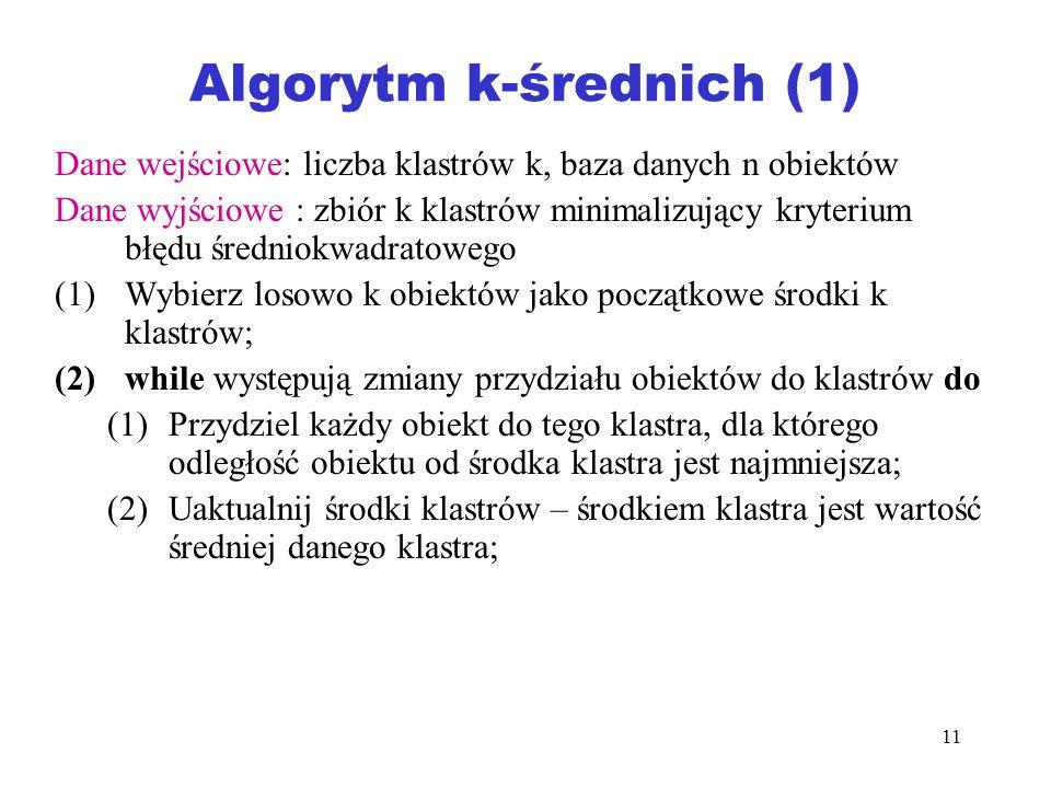 Algorytm k-średnich (1)