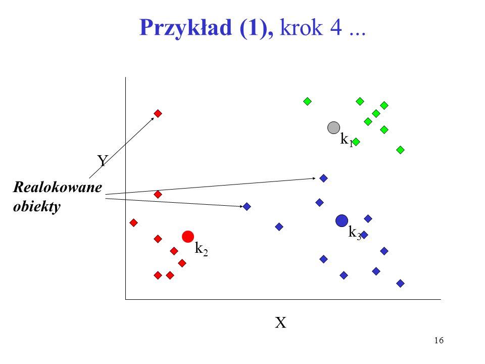 Przykład (1), krok 4 ... X Y k1 Realokowane obiekty k3 k2