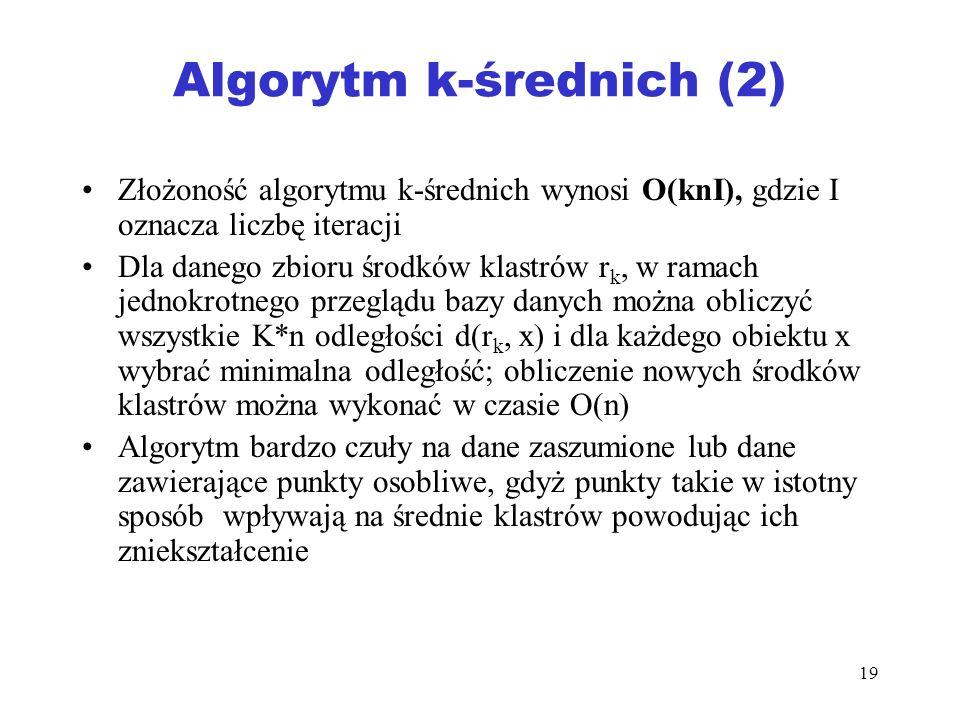 Algorytm k-średnich (2)