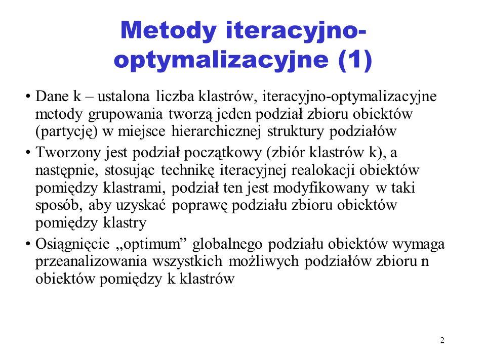 Metody iteracyjno-optymalizacyjne (1)