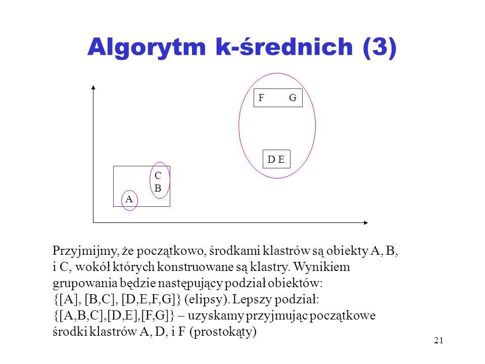 Algorytm k-średnich (3)