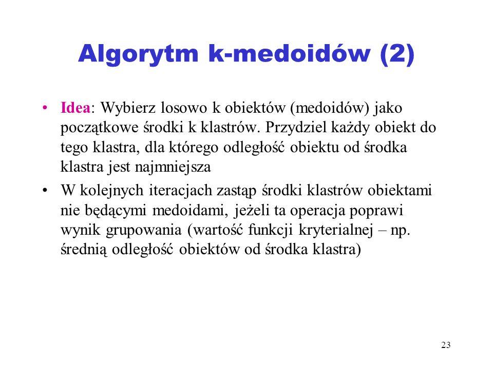 Algorytm k-medoidów (2)