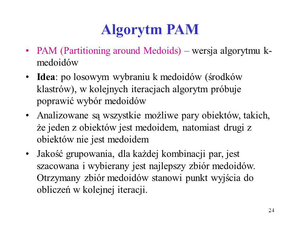 Algorytm PAM PAM (Partitioning around Medoids) – wersja algorytmu k-medoidów.