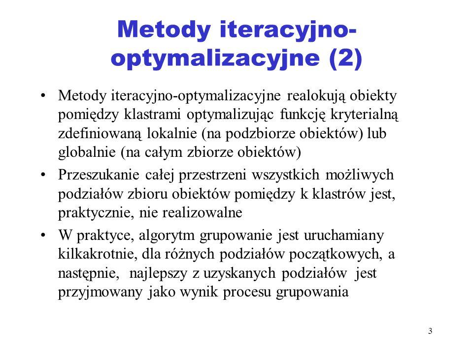 Metody iteracyjno-optymalizacyjne (2)